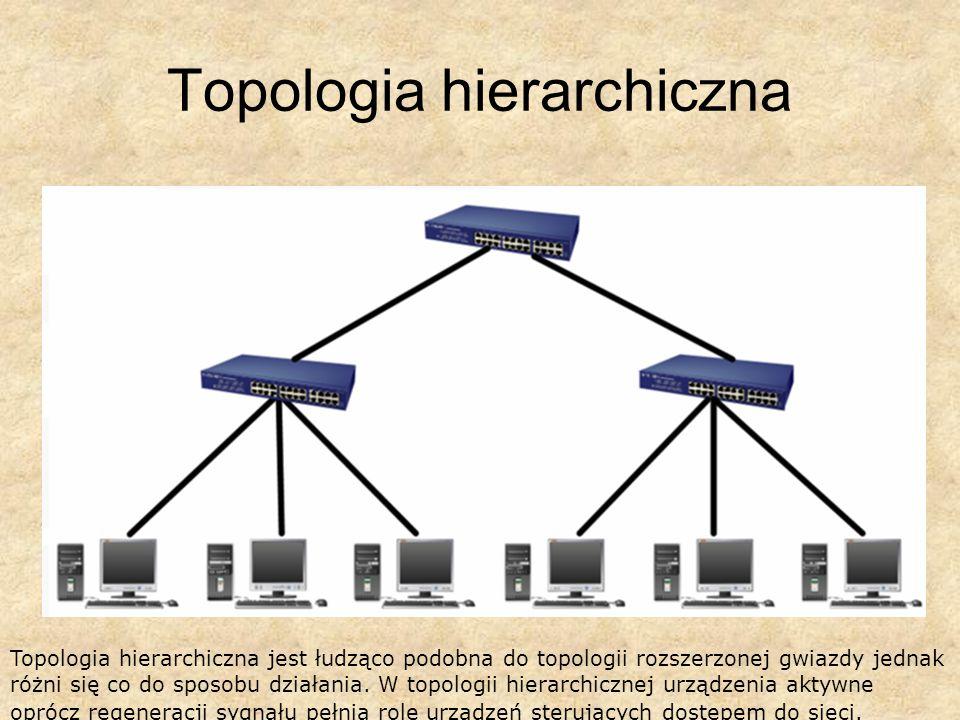 Topologia hierarchiczna Topologia hierarchiczna jest łudząco podobna do topologii rozszerzonej gwiazdy jednak różni się co do sposobu działania. W top