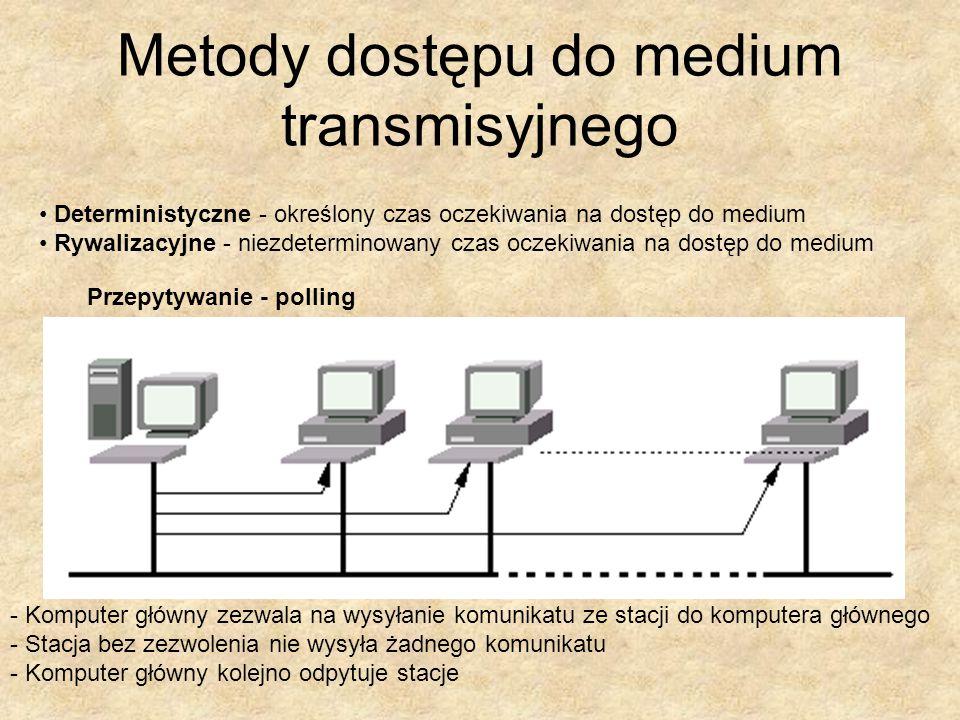 Metody dostępu do medium transmisyjnego Deterministyczne - określony czas oczekiwania na dostęp do medium Rywalizacyjne - niezdeterminowany czas oczek