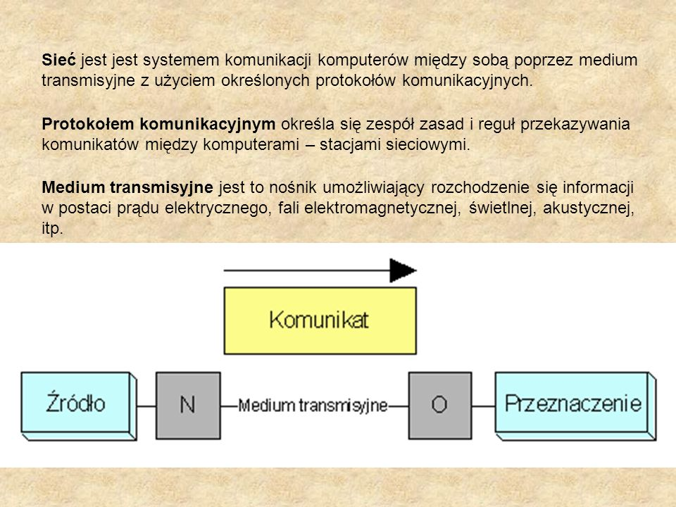 Sieć jest jest systemem komunikacji komputerów między sobą poprzez medium transmisyjne z użyciem określonych protokołów komunikacyjnych. Protokołem ko