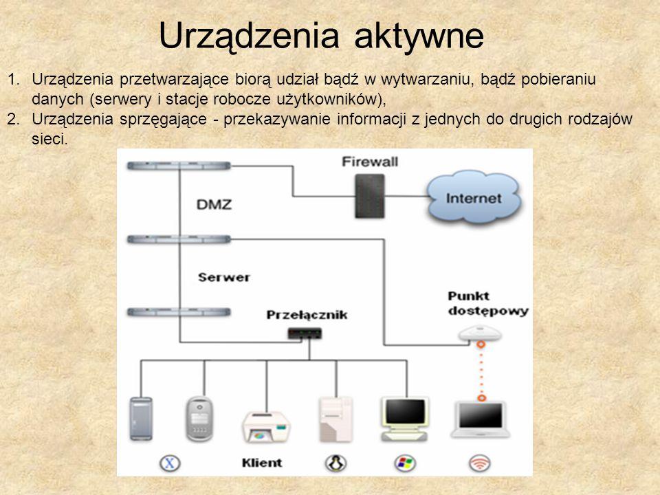 Urządzenia aktywne 1.Urządzenia przetwarzające biorą udział bądź w wytwarzaniu, bądź pobieraniu danych (serwery i stacje robocze użytkowników), 2.Urzą