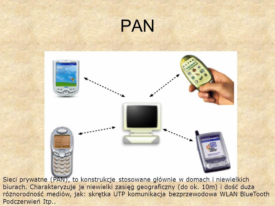 PAN Sieci prywatne (PAN), to konstrukcje stosowane głównie w domach i niewielkich biurach. Charakteryzuje je niewielki zasięg geograficzny (do ok. 10m
