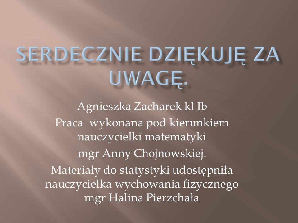 Agnieszka Zacharek kl Ib Praca wykonana pod kierunkiem nauczycielki matematyki mgr Anny Chojnowskiej. Materiały do statystyki udostępniła nauczycielka