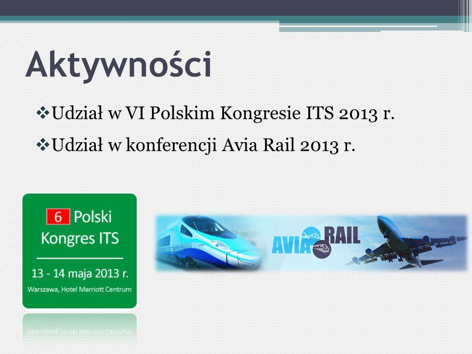 Aktywności  Udział w VI Polskim Kongresie ITS 2013 r.  Udział w konferencji Avia Rail 2013 r.