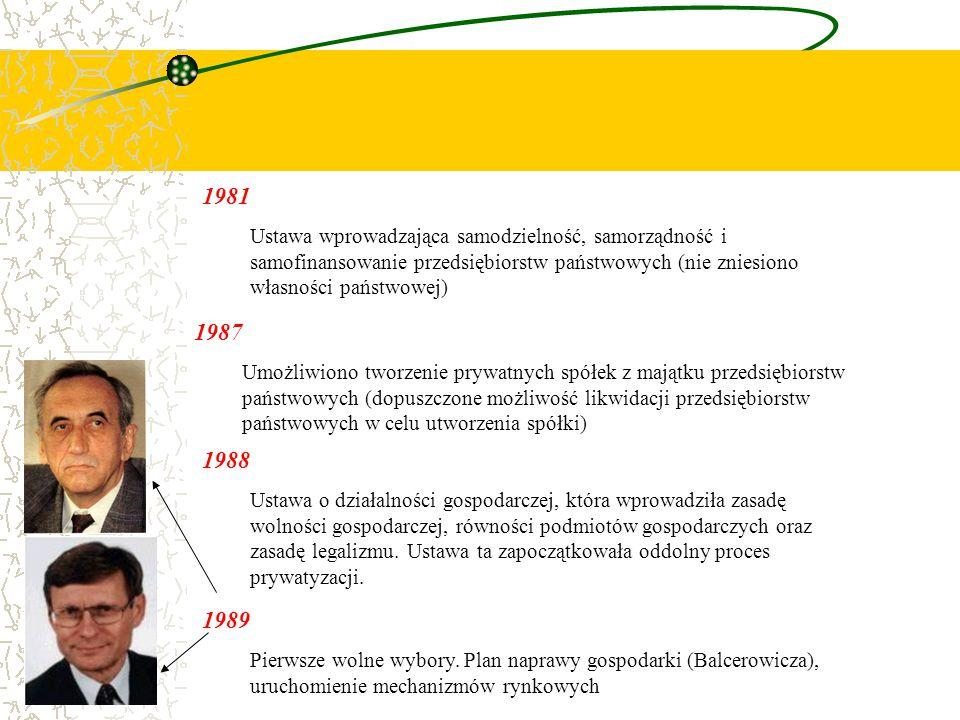 1981 Ustawa wprowadzająca samodzielność, samorządność i samofinansowanie przedsiębiorstw państwowych (nie zniesiono własności państwowej) 1988 Ustawa o działalności gospodarczej, która wprowadziła zasadę wolności gospodarczej, równości podmiotów gospodarczych oraz zasadę legalizmu.