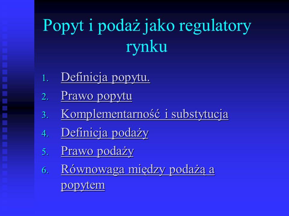 Popyt i podaż jako regulatory rynku 1. Definicja popytu. Definicja popytu. Definicja popytu. 2. Prawo popytu Prawo popytu Prawo popytu 3. Komplementar