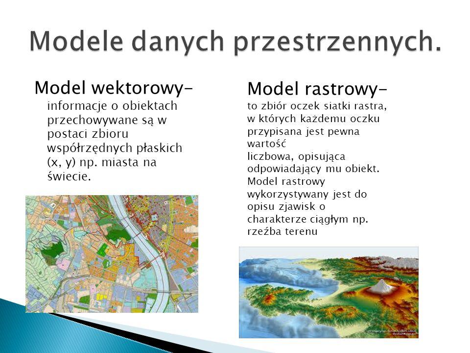 Model wektorowy- informacje o obiektach przechowywane są w postaci zbioru współrzędnych płaskich (x, y) np. miasta na świecie. Model rastrowy- to zbió