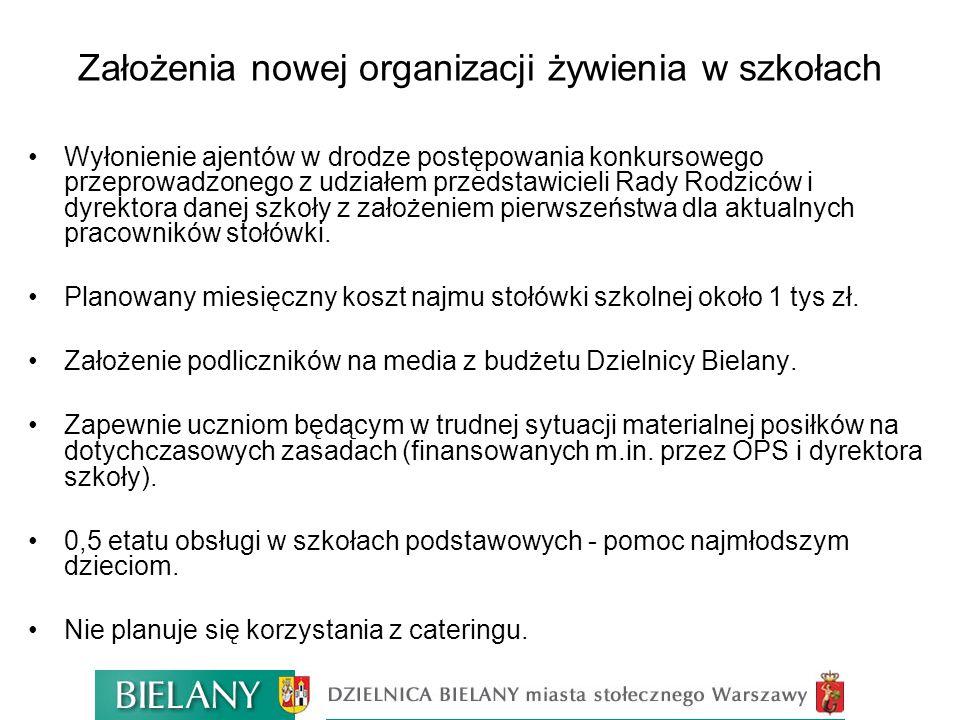 Organizacja żywienia w Zespole Szkół nr 55 przy ul. Gwiaździstej 35 (ajent od 1 września 2011 r.).