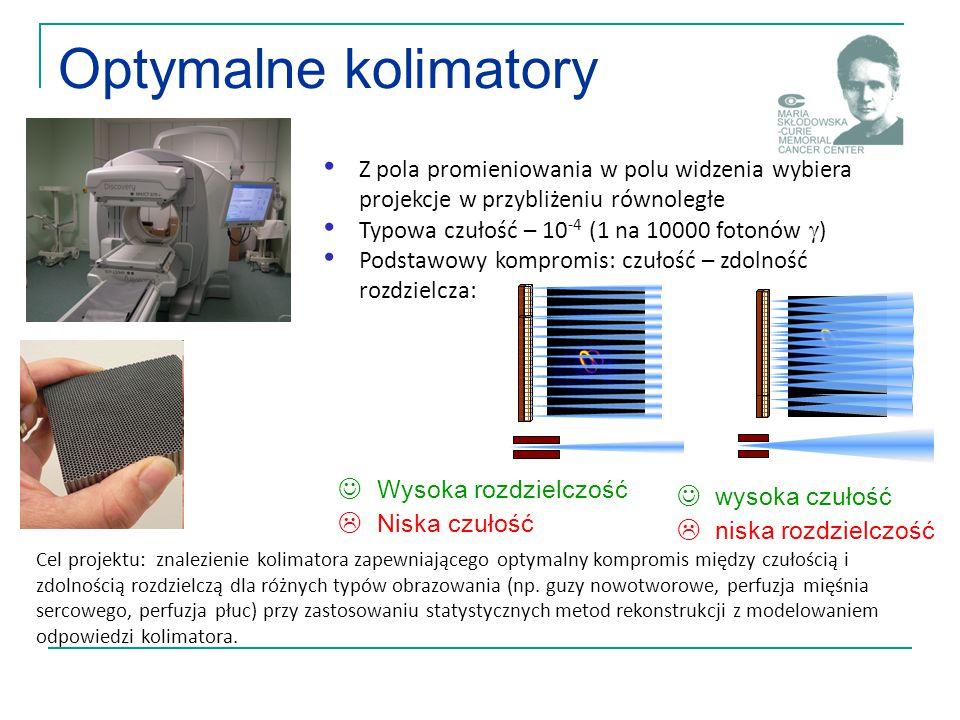 Optymalne kolimatory Wysoka rozdzielczość  Niska czułość wysoka czułość  niska rozdzielczość Z pola promieniowania w polu widzenia wybiera projekcje w przybliżeniu równoległe Typowa czułość – 10 -4 (1 na 10000 fotonów  ) Podstawowy kompromis: czułość – zdolność rozdzielcza: Cel projektu: znalezienie kolimatora zapewniającego optymalny kompromis między czułością i zdolnością rozdzielczą dla różnych typów obrazowania (np.