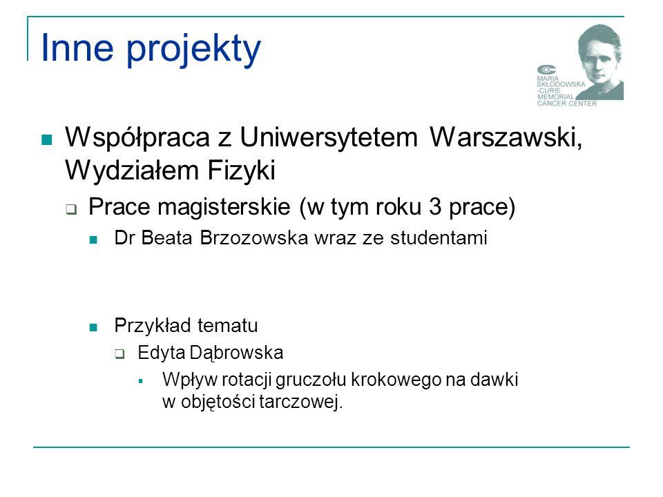 Inne projekty Współpraca z Uniwersytetem Warszawski, Wydziałem Fizyki  Prace magisterskie (w tym roku 3 prace) Dr Beata Brzozowska wraz ze studentami Przykład tematu  Edyta Dąbrowska  Wpływ rotacji gruczołu krokowego na dawki w objętości tarczowej.