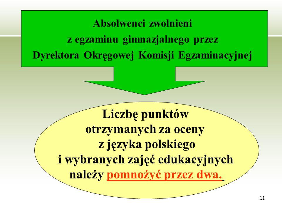 11 Absolwenci zwolnieni z egzaminu gimnazjalnego przez Dyrektora Okręgowej Komisji Egzaminacyjnej Liczbę punktów otrzymanych za oceny z języka polskiego i wybranych zajęć edukacyjnych należy pomnożyć przez dwa.