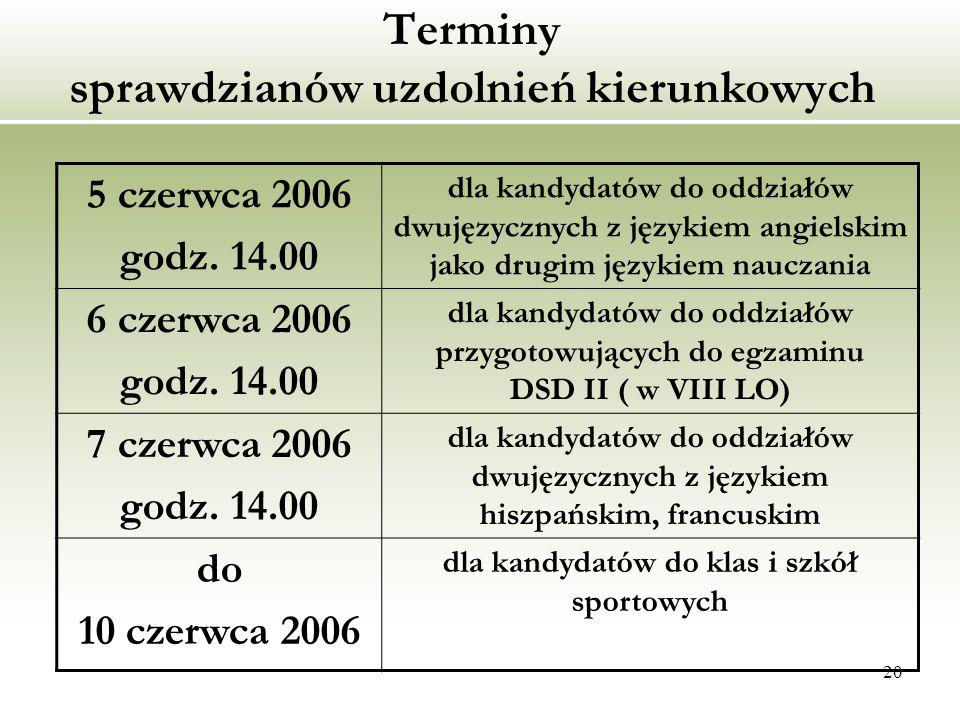 20 Terminy sprawdzianów uzdolnień kierunkowych 5 czerwca 2006 godz.