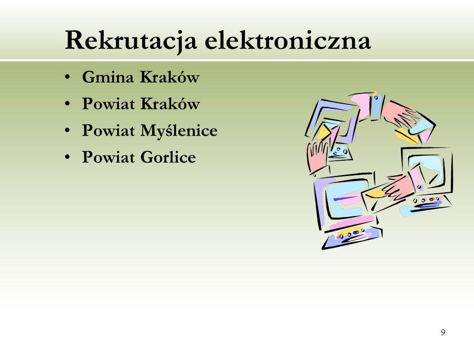 10 sposób przeliczania na punkty ocen z języka polskiego i trzech wybranych zajęć edukacyjnych: celujący – 20 pkt, bardzo dobry – 18 pkt, dobry – 15 pkt, dostateczny – 10 pkt, dopuszczający – 2 pkt Trzy wybrane zajęcia edukacyjne, ustala szkolna komisja rekrutacyjno- kwalifikacyjna.