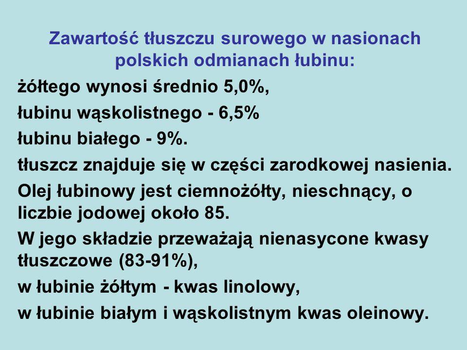 Zawartość tłuszczu surowego w nasionach polskich odmianach łubinu: żółtego wynosi średnio 5,0%, łubinu wąskolistnego - 6,5% łubinu białego - 9%.