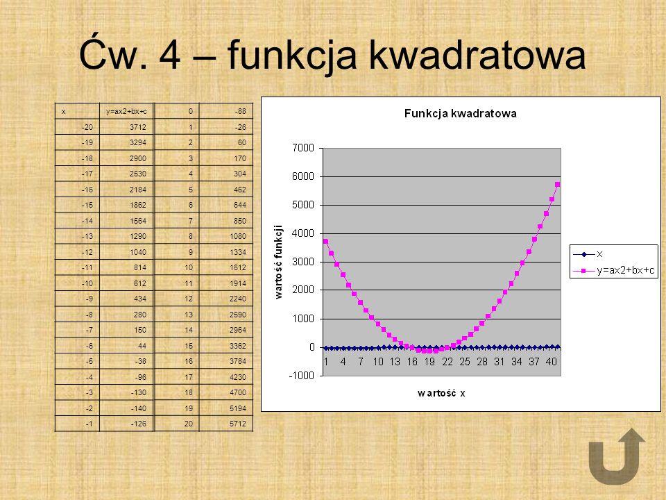 Ćw. 4 – funkcja kwadratowa xy=ax2+bx+c -203712 -193294 -182900 -172530 -162184 -151862 -141564 -131290 -121040 -11814 -10612 -9434 -8280 -7150 -644 -5