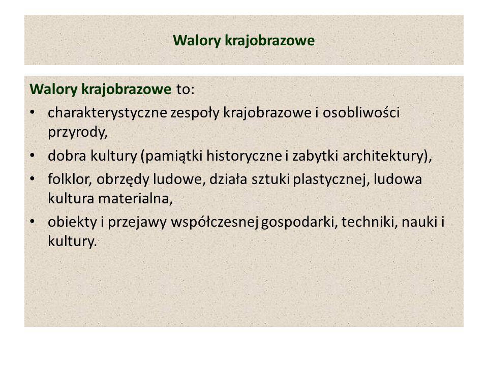 Rodzaje walorów krajoznawczych 2.