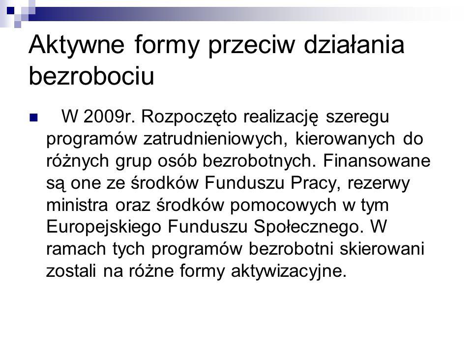 Aktywne formy przeciw działania bezrobociu W 2009r.