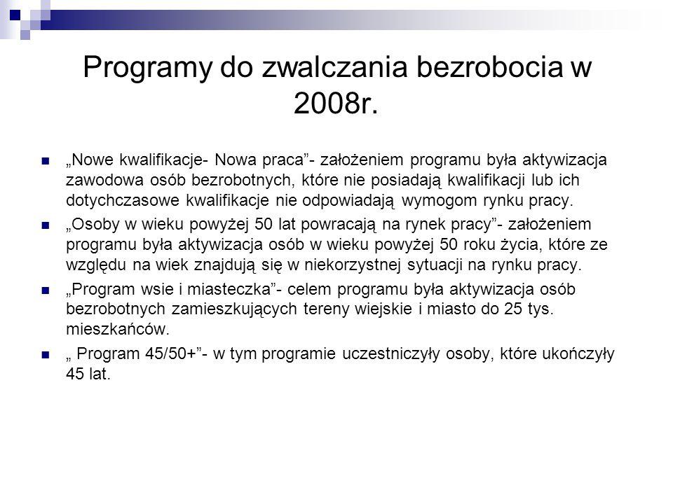 """Programy do zwalczania bezrobocia w 2008r. """"Nowe kwalifikacje- Nowa praca""""- założeniem programu była aktywizacja zawodowa osób bezrobotnych, które nie"""