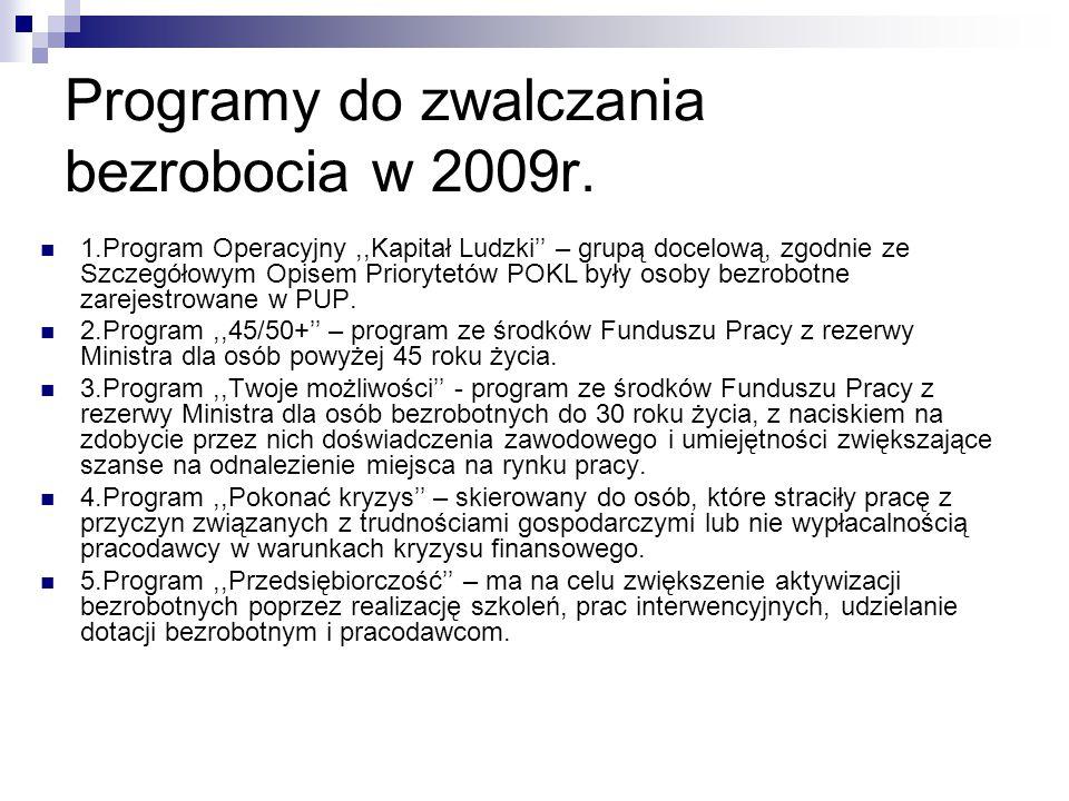 Programy do zwalczania bezrobocia w 2009r. 1.Program Operacyjny,,Kapitał Ludzki'' – grupą docelową, zgodnie ze Szczegółowym Opisem Priorytetów POKL by