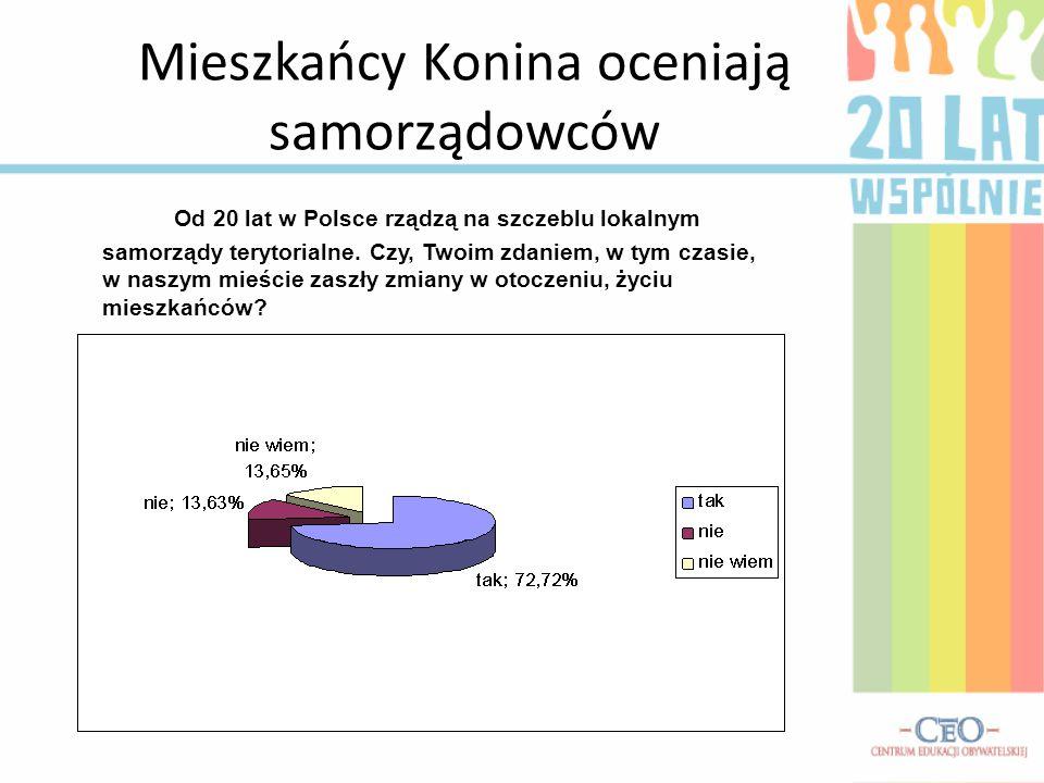 Mieszkańcy Konina oceniają samorządowców Od 20 lat w Polsce rządzą na szczeblu lokalnym samorządy terytorialne. Czy, Twoim zdaniem, w tym czasie, w na