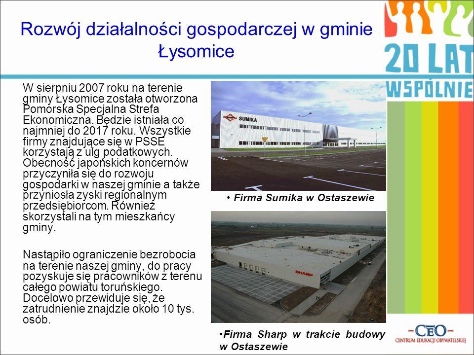 Rozwój działalności gospodarczej w gminie Łysomice W sierpniu 2007 roku na terenie gminy Łysomice została otworzona Pomorska Specjalna Strefa Ekonomic