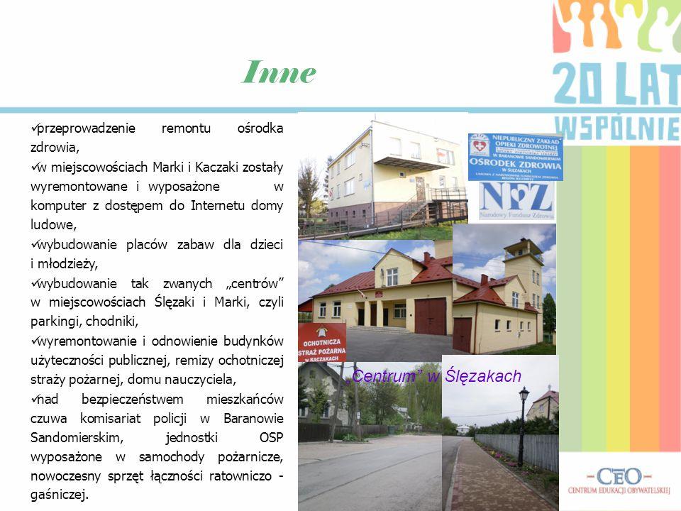 Inne przeprowadzenie remontu ośrodka zdrowia, w miejscowościach Marki i Kaczaki zostały wyremontowane i wyposażone w komputer z dostępem do Internetu