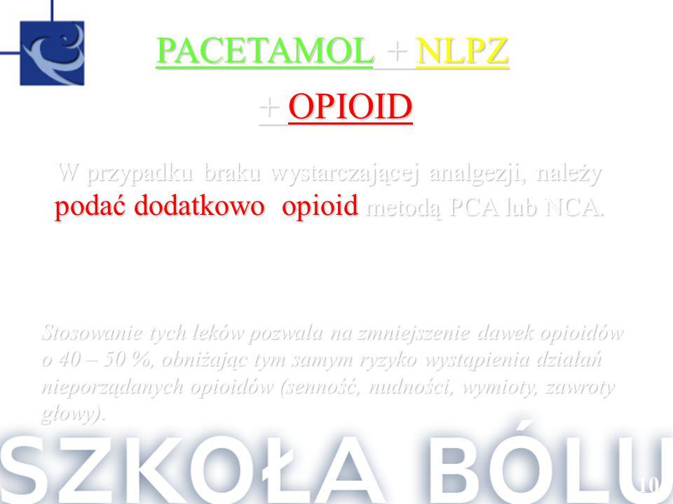 102 PACETAMOL + NLPZ + OPIOID W przypadku braku wystarczającej analgezji, należy podać dodatkowo opioid metodą PCA lub NCA. Stosowanie tych leków pozw