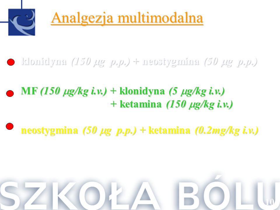 Analgezja multimodalna klonidyna (150  g p.p.) + neostygmina (50  g p.p.) klonidyna (150  g p.p.) + neostygmina (50  g p.p.) MF (150  g/kg i.v.)