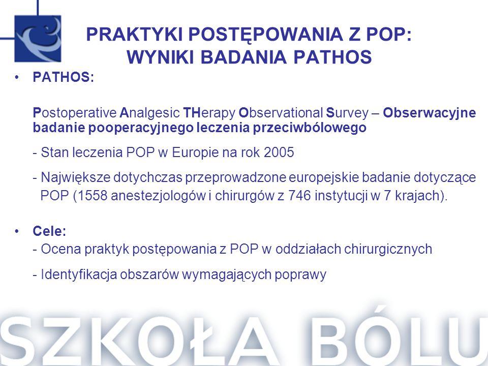 PRAKTYKI POSTĘPOWANIA Z POP: WYNIKI BADANIA PATHOS PATHOS: Postoperative Analgesic THerapy Observational Survey – Obserwacyjne badanie pooperacyjnego