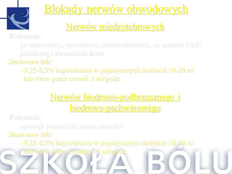 Blokady nerwów obwodowych Nerwów międzyżebrowych Wskazania: po torakotomii, sternotomii, cholecystectomii, po urazach klatki piersiowej i złamaniach ż