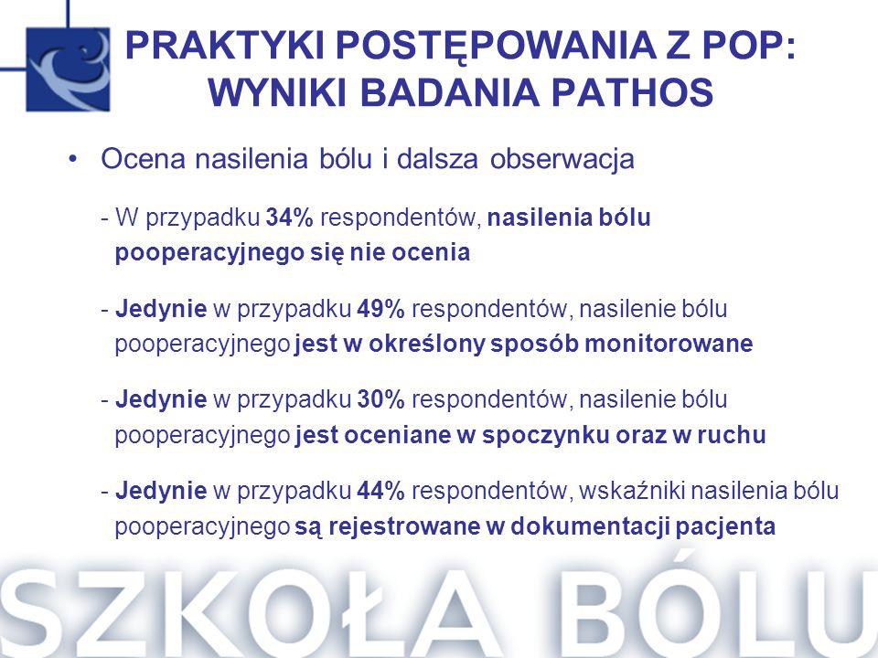 PRAKTYKI POSTĘPOWANIA Z POP: WYNIKI BADANIA PATHOS Ocena nasilenia bólu i dalsza obserwacja - W przypadku 34% respondentów, nasilenia bólu pooperacyjn
