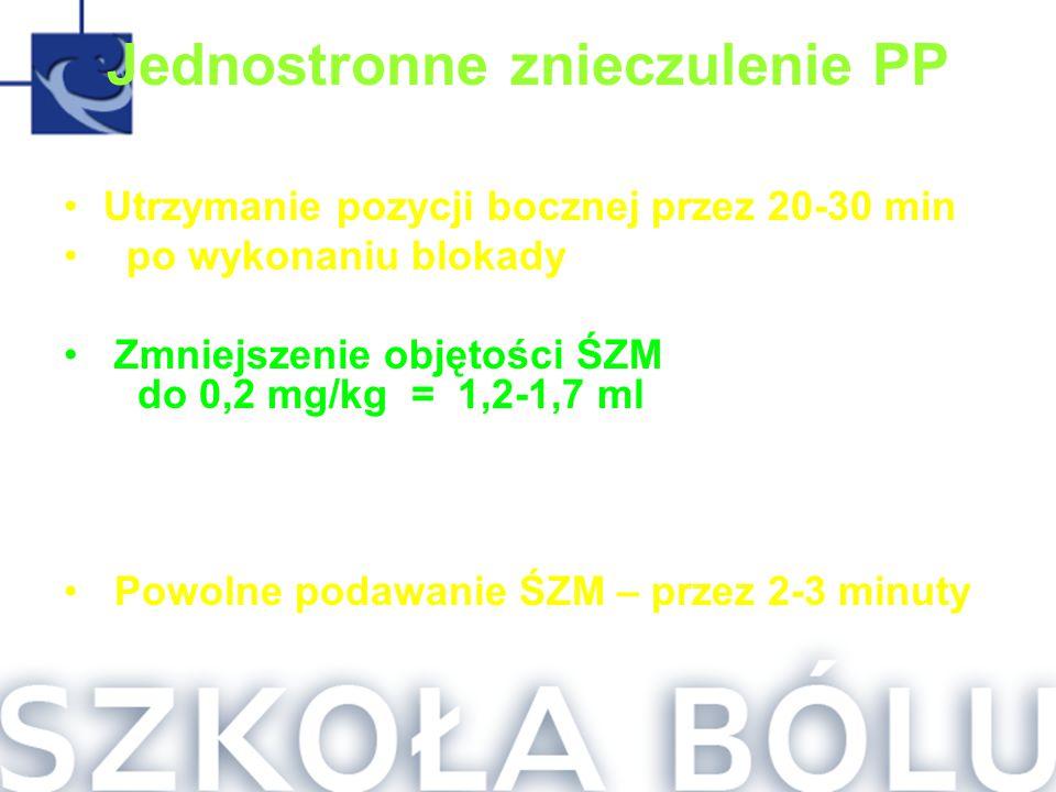 Jednostronne znieczulenie PP Utrzymanie pozycji bocznej przez 20-30 min po wykonaniu blokady Zmniejszenie objętości ŚZM do 0,2 mg/kg = 1,2-1,7 ml Zast