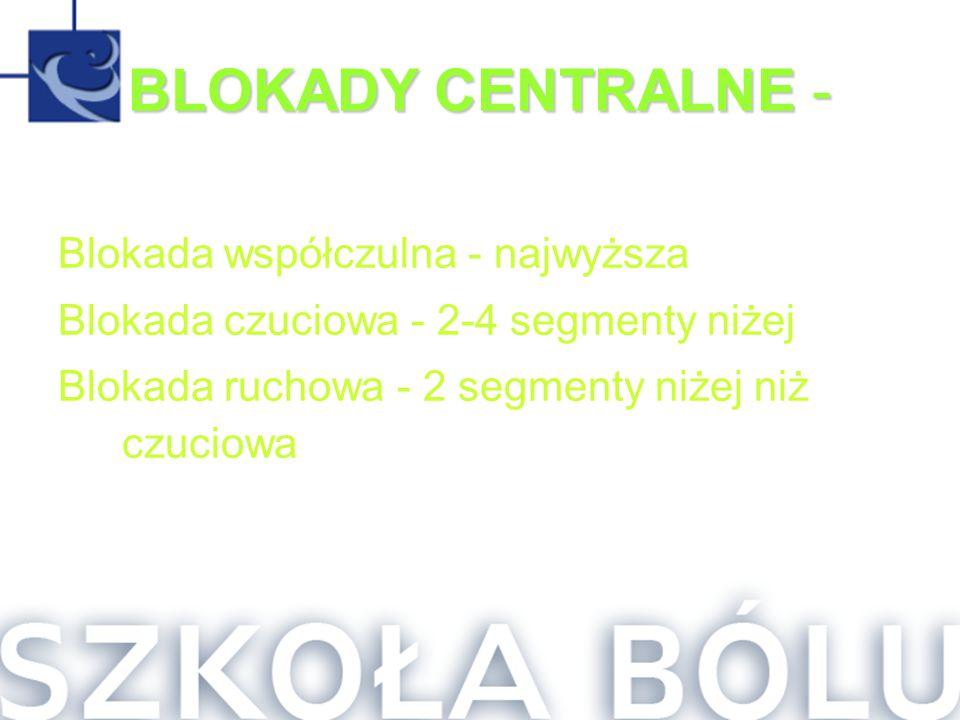 BLOKADY CENTRALNE - Blokada współczulna - najwyższa Blokada czuciowa - 2-4 segmenty niżej Blokada ruchowa - 2 segmenty niżej niż czuciowa