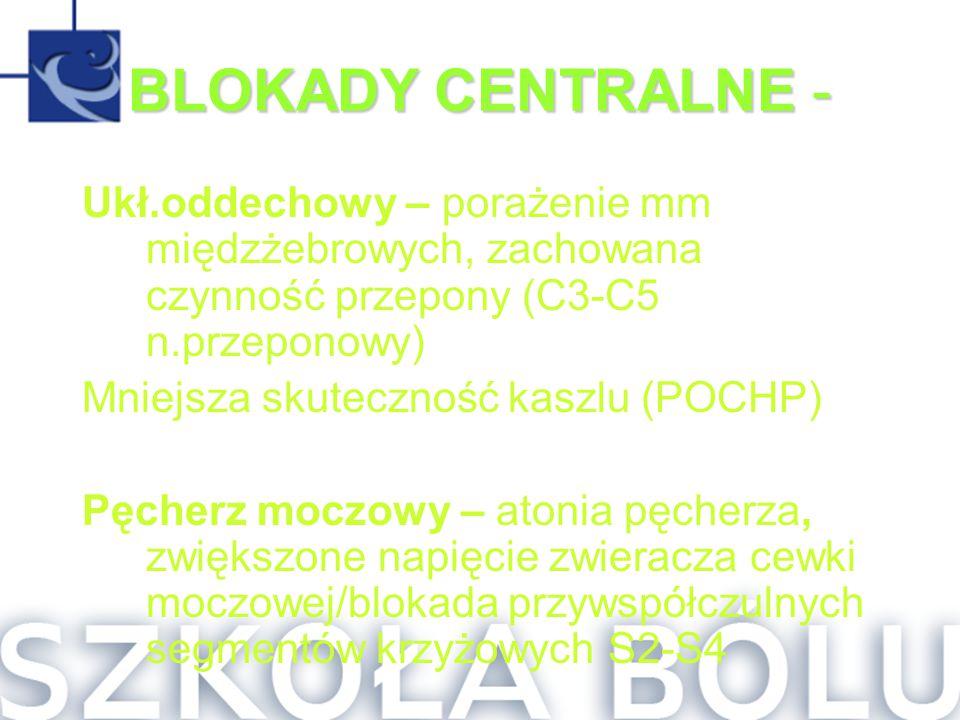 BLOKADY CENTRALNE - Ukł.oddechowy – porażenie mm międzżebrowych, zachowana czynność przepony (C3-C5 n.przeponowy) Mniejsza skuteczność kaszlu (POCHP)