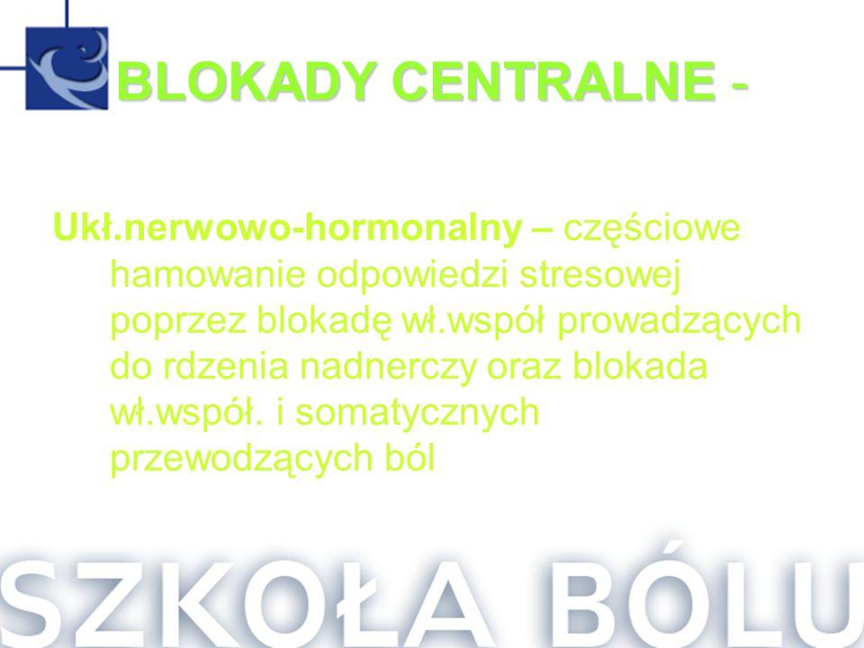 BLOKADY CENTRALNE - Ukł.nerwowo-hormonalny – częściowe hamowanie odpowiedzi stresowej poprzez blokadę wł.współ prowadzących do rdzenia nadnerczy oraz