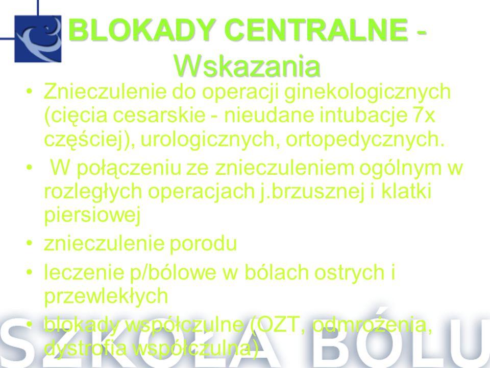 BLOKADY CENTRALNE - Wskazania Znieczulenie do operacji ginekologicznych (cięcia cesarskie - nieudane intubacje 7x częściej), urologicznych, ortopedycz