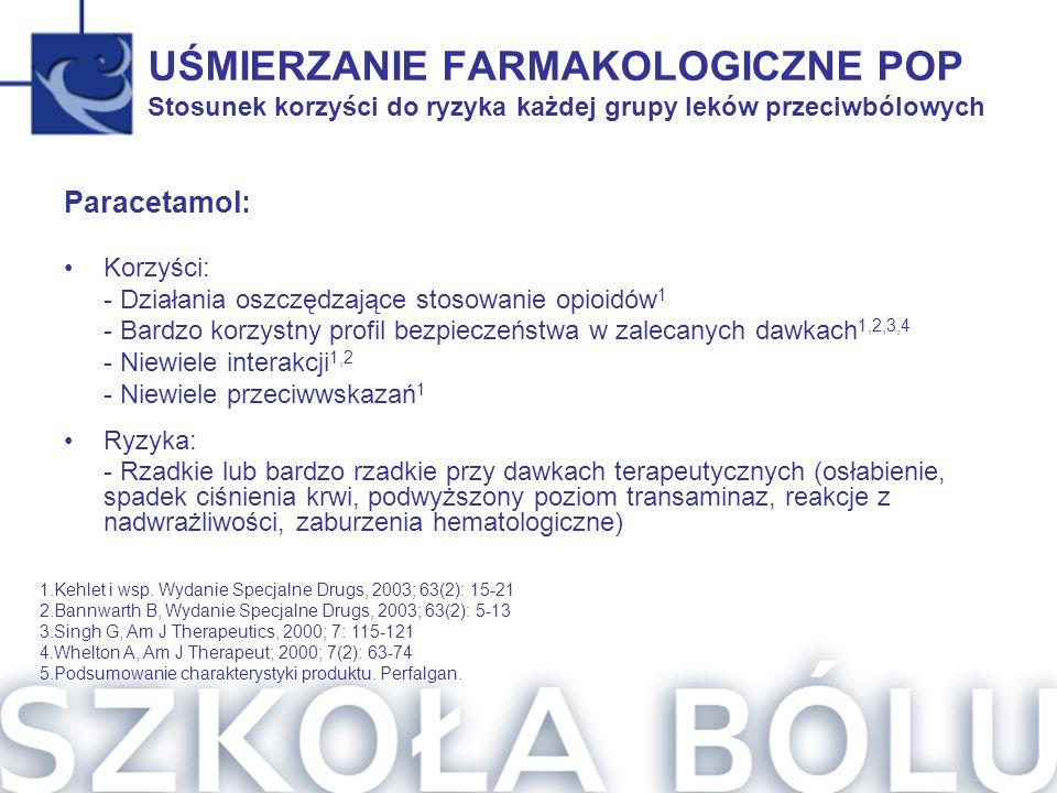 UŚMIERZANIE FARMAKOLOGICZNE POP Stosunek korzyści do ryzyka każdej grupy leków przeciwbólowych Paracetamol: Korzyści: - Działania oszczędzające stosow