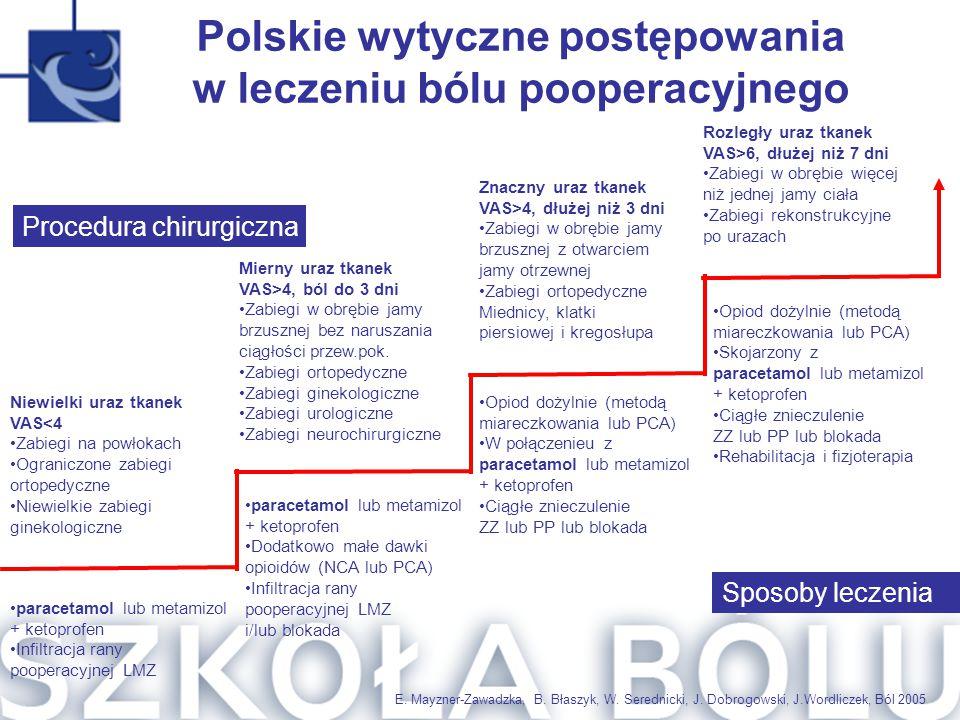 Polskie wytyczne postępowania w leczeniu bólu pooperacyjnego Procedura chirurgiczna Sposoby leczenia paracetamol lub metamizol + ketoprofen Infiltracj