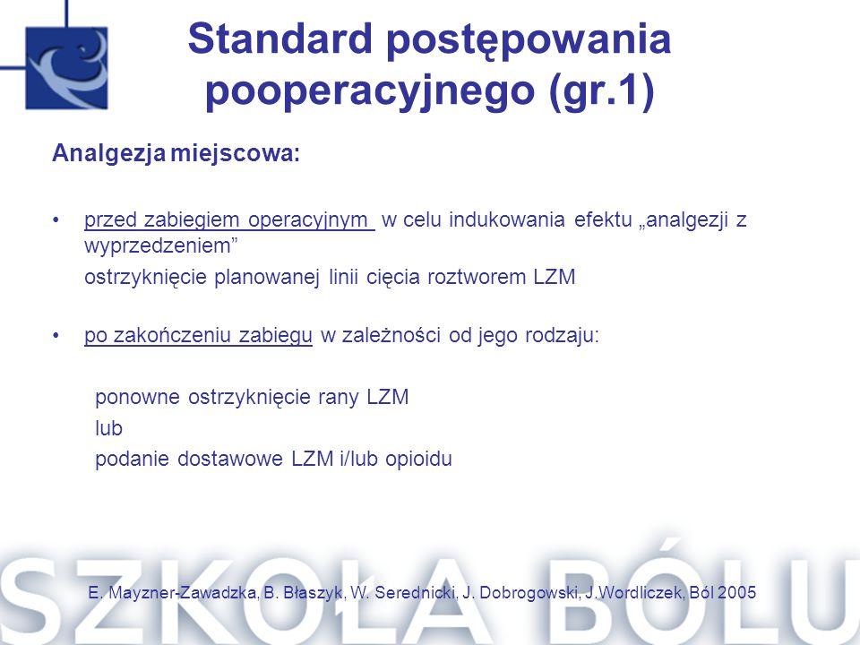 """Standard postępowania pooperacyjnego (gr.1) Analgezja miejscowa: przed zabiegiem operacyjnym w celu indukowania efektu """"analgezji z wyprzedzeniem"""" ost"""