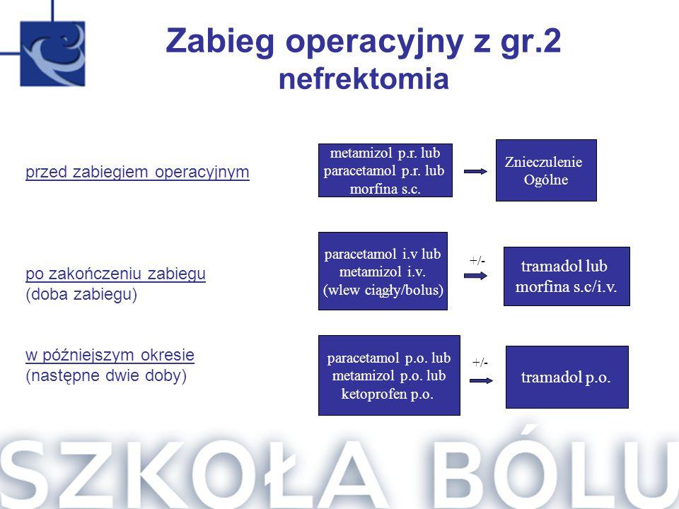 Zabieg operacyjny z gr.2 nefrektomia metamizol p.r. lub paracetamol p.r. lub morfina s.c. Znieczulenie Ogólne paracetamol i.v lub metamizol i.v. (wlew