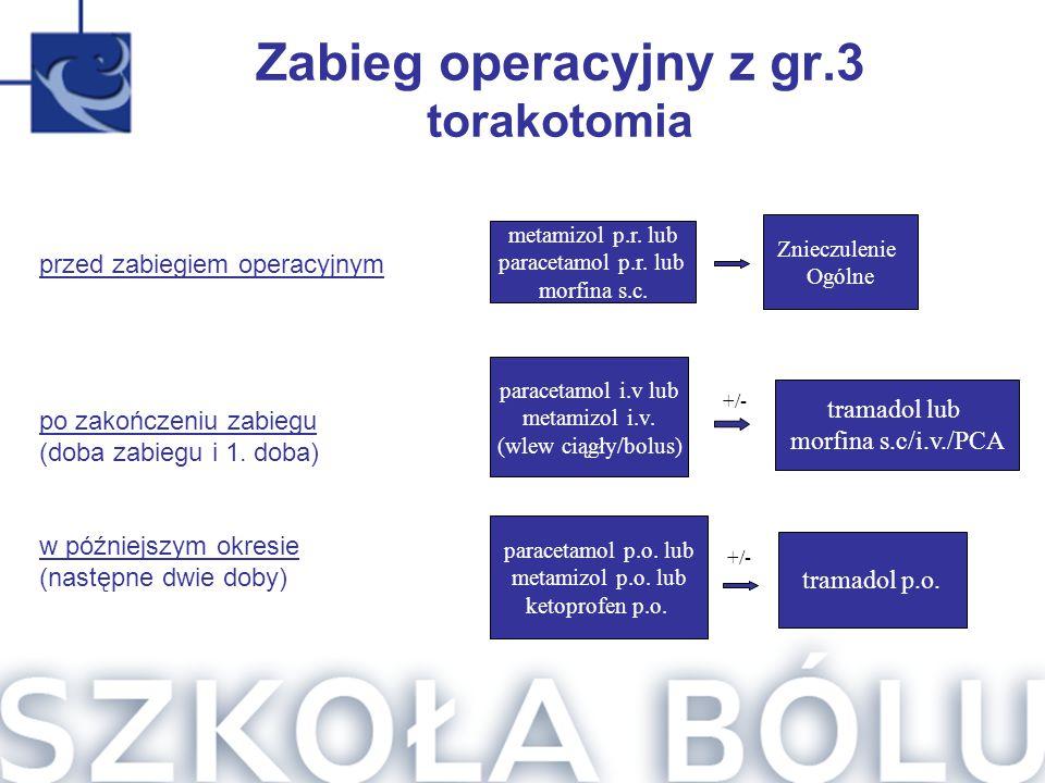 Zabieg operacyjny z gr.3 torakotomia metamizol p.r. lub paracetamol p.r. lub morfina s.c. Znieczulenie Ogólne paracetamol i.v lub metamizol i.v. (wlew