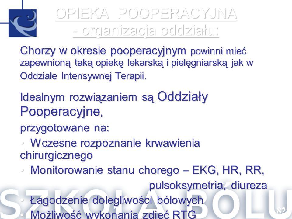 OPIEKA POOPERACYJNA - organizacja oddziału: Chorzy w okresie pooperacyjnym powinni mieć zapewnioną taką opiekę lekarską i pielęgniarską jak w Oddziale