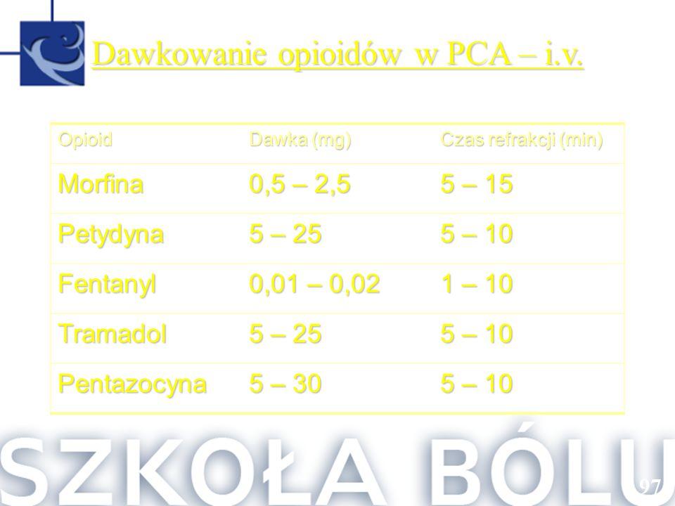 97 Dawkowanie opioidów w PCA – i.v. Opioid Dawka (mg) Czas refrakcji (min) Morfina 0,5 – 2,5 5 – 15 Petydyna 5 – 25 5 – 10 Fentanyl 0,01 – 0,02 1 – 10