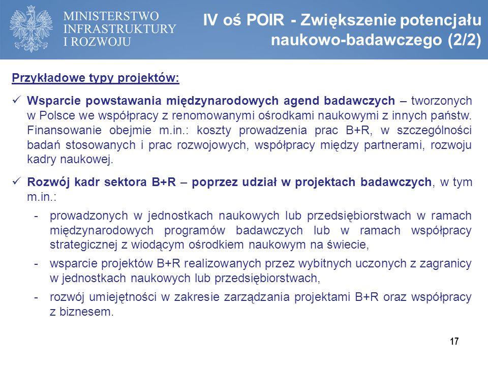 Przykładowe typy projektów: Wsparcie powstawania międzynarodowych agend badawczych – tworzonych w Polsce we współpracy z renomowanymi ośrodkami naukow