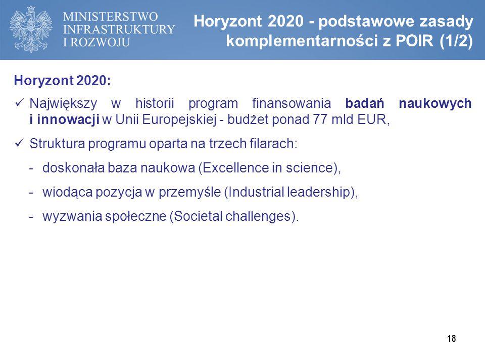 Horyzont 2020: Największy w historii program finansowania badań naukowych i innowacji w Unii Europejskiej - budżet ponad 77 mld EUR, Struktura program