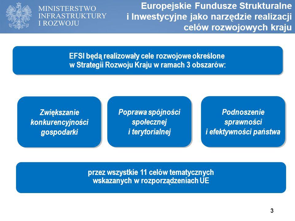Europejskie Fundusze Strukturalne i Inwestycyjne jako narzędzie realizacji celów rozwojowych kraju przez wszystkie 11 celów tematycznych wskazanych w
