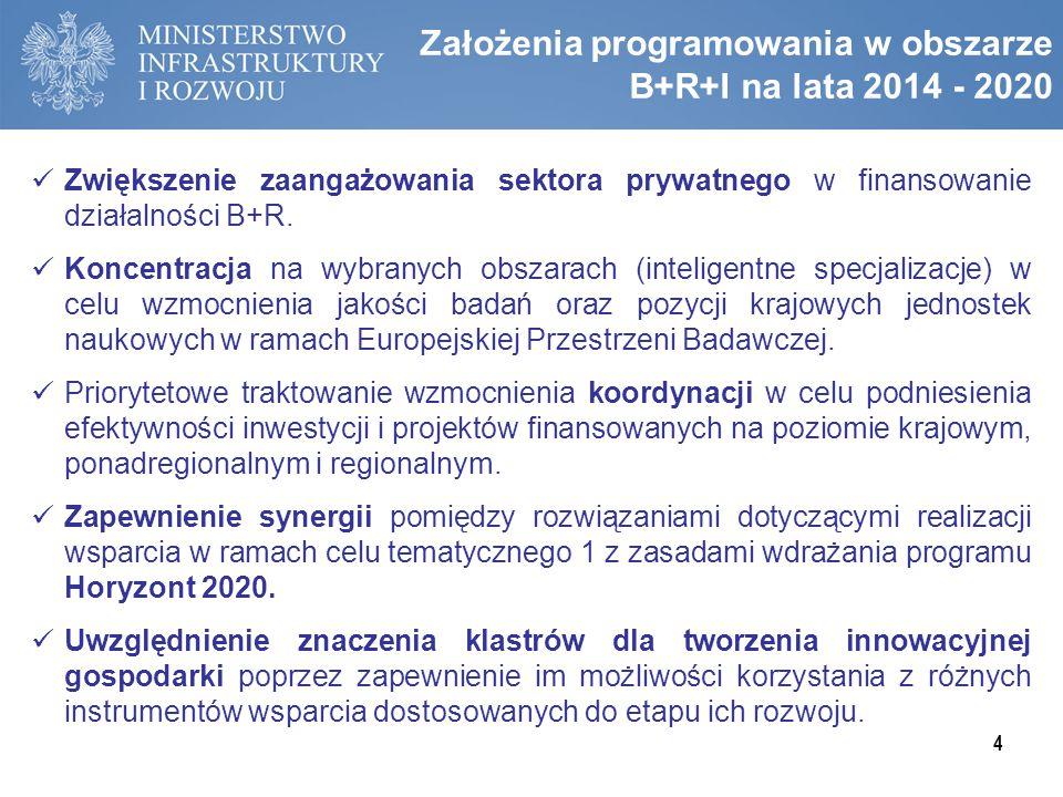 Założenia programowania w obszarze B+R+I na lata 2014 - 2020 Zwiększenie zaangażowania sektora prywatnego w finansowanie działalności B+R. Koncentracj