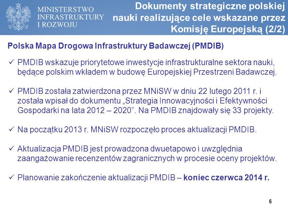 Dokumenty strategiczne polskiej nauki realizujące cele wskazane przez Komisję Europejską (2/2) Polska Mapa Drogowa Infrastruktury Badawczej (PMDIB) 6