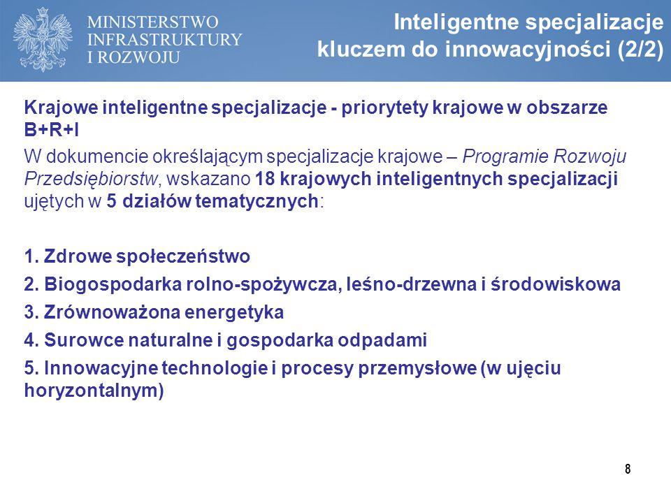 Inteligentne specjalizacje kluczem do innowacyjności (2/2) Krajowe inteligentne specjalizacje - priorytety krajowe w obszarze B+R+I W dokumencie okreś