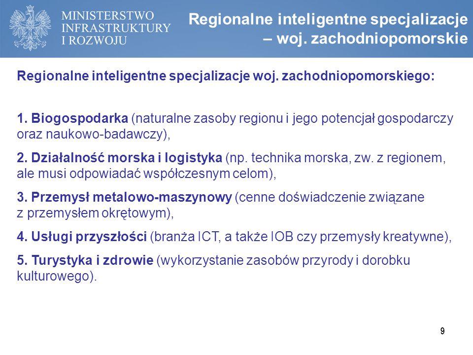 Regionalne inteligentne specjalizacje – woj. zachodniopomorskie Regionalne inteligentne specjalizacje woj. zachodniopomorskiego: 1. Biogospodarka (nat