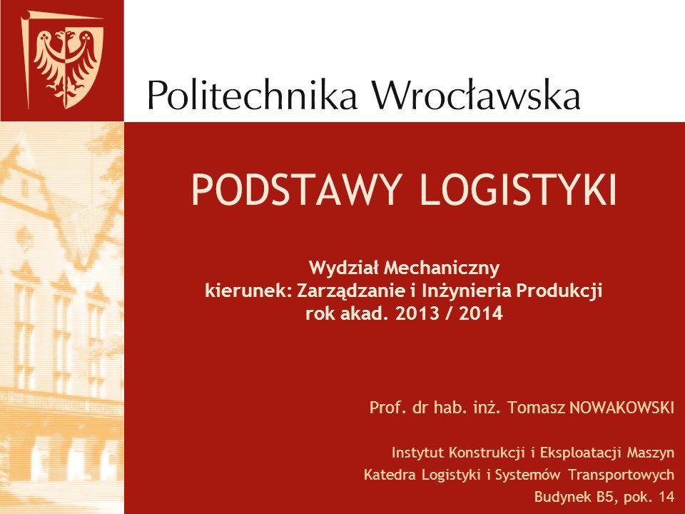 Zintegrowany łańcuch logistyczny – podstawowe definicje PRODUCENCI DOSTAWCY HURTOWNICY DETALIŚCI KONSUMENCI (RYNEK) PRZEPŁYW INFORMACJI POWTÓRNE ZAGOSPODAROWANIE PRZEPŁYW KAPITAŁU PRZEPŁYW PRODUKTÓW
